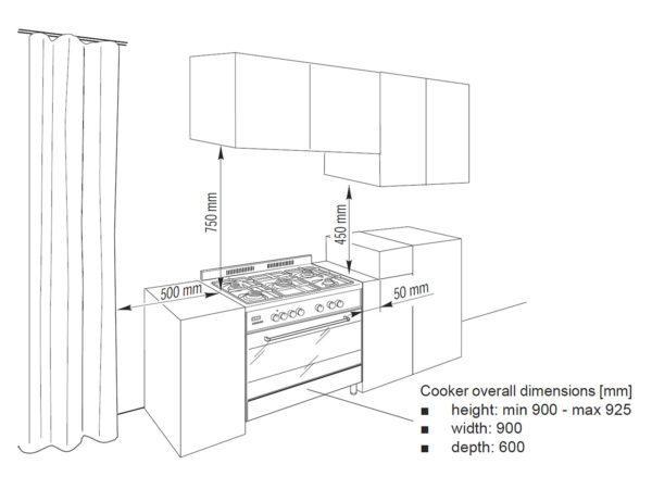 Delonghi DEF905GEG 90cm Freestanding Gas Cooker-Electric Grill-schematic